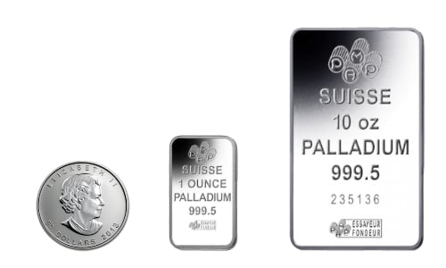purchase palladium bullion online